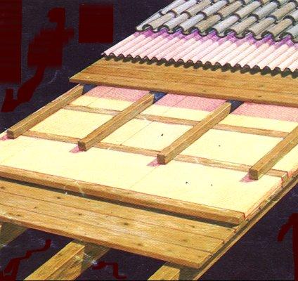 Casa moderna, Roma Italy: Costo tetto in legno al mq